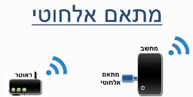 עדכני התקנת והגדרת מתאם רשת אלחוטי USB UE-67